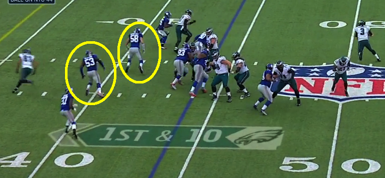 Linebackers leave big hole in coverage by biting on play-action fake.