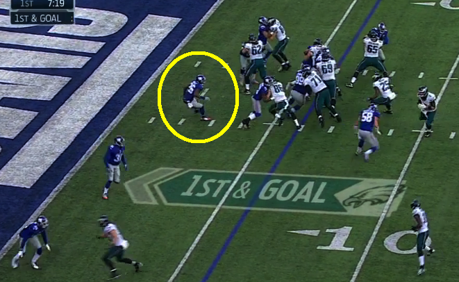 Antrel Rolle needs to make the play sooner in the hole on the goal line.