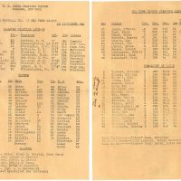 New York Giants Preseason Football Game Roster (September 13, 1944)