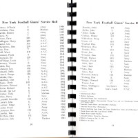1945 New York Giants Service Roll