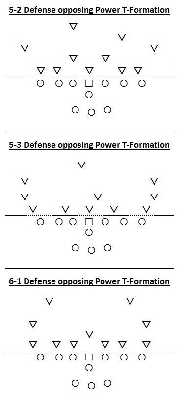 Power T-Formation