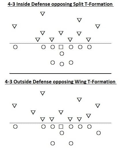 43 inside outside defenses